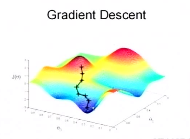 Gradient_descent_1